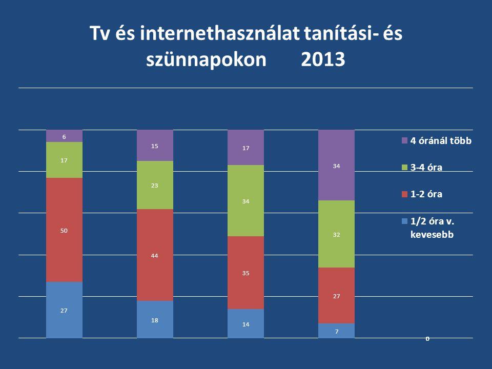 Tv és internethasználat tanítási- és szünnapokon 2013