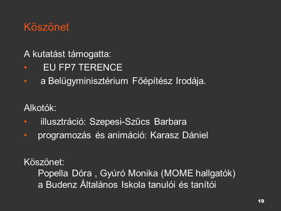 Köszönet A kutatást támogatta: EU FP7 TERENCE a Belügyminisztérium Főépítész Irodája. Alkotók: illusztráció: Szepesi-Szűcs Barbara programozás és anim