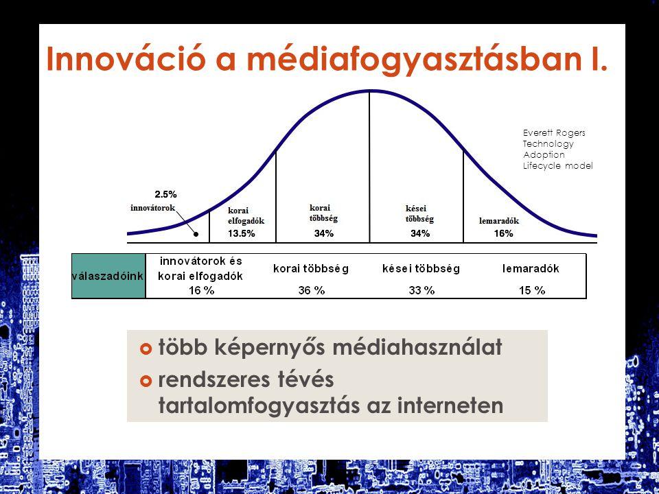 Innováció a médiafogyasztásban I.
