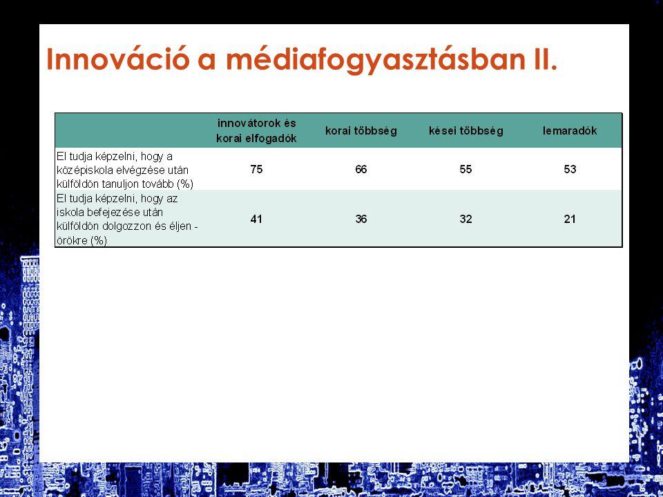 Innováció a médiafogyasztásban II.