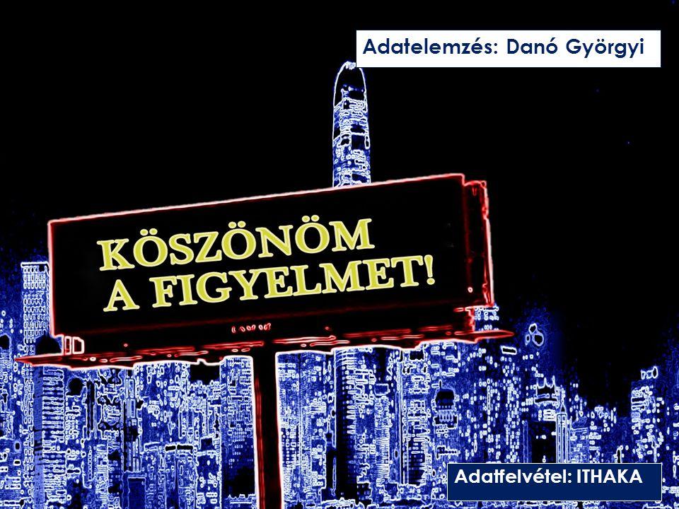 Adatelemzés: Danó Györgyi Adatfelvétel: ITHAKA