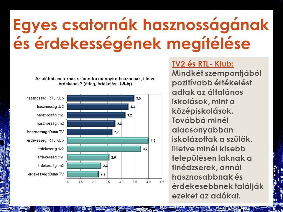 Egyes csatornák hasznosságának és érdekességének megítélése TV2 és RTL- Klub: Mindkét szempontjából pozitívabb értékelést adtak az általános iskolások, mint a középiskolások.