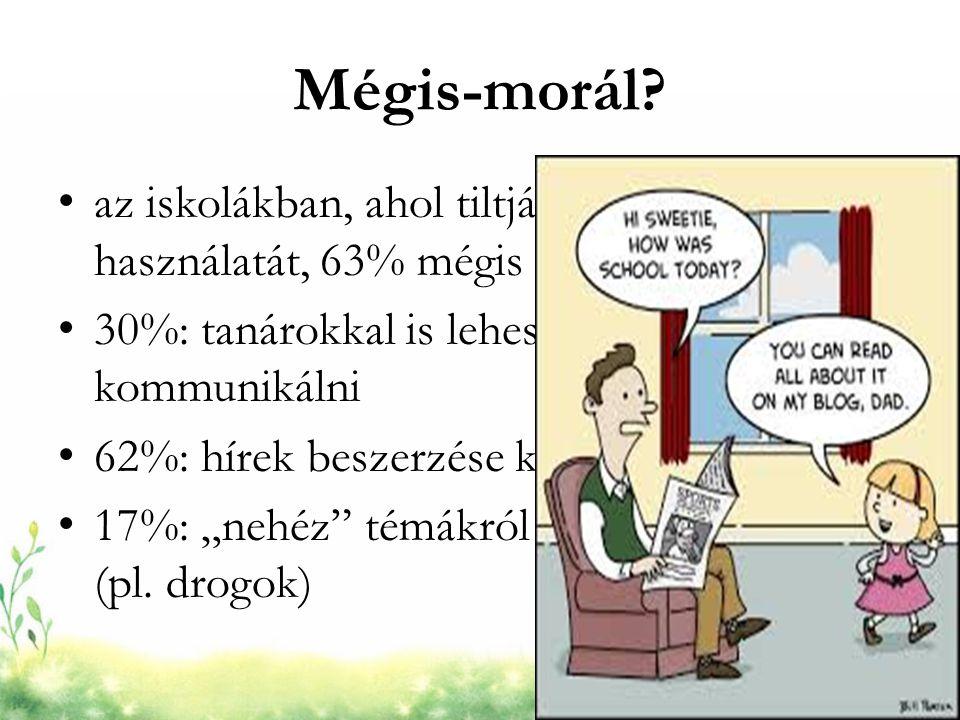 Mégis-morál? az iskolákban, ahol tiltják a mobil használatát, 63% mégis használja 30%: tanárokkal is lehessen online kommunikálni 62%: hírek beszerzés
