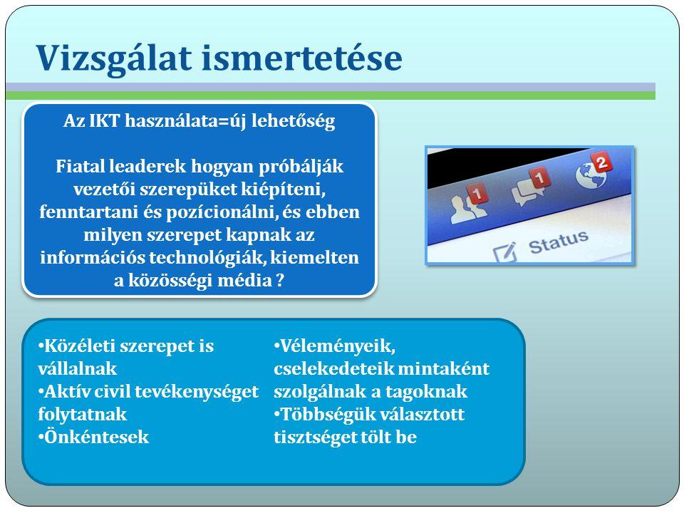 Vizsgálat ismertetése Az IKT használata=új lehetőség Fiatal leaderek hogyan próbálják vezetői szerepüket kiépíteni, fenntartani és pozícionálni, és eb