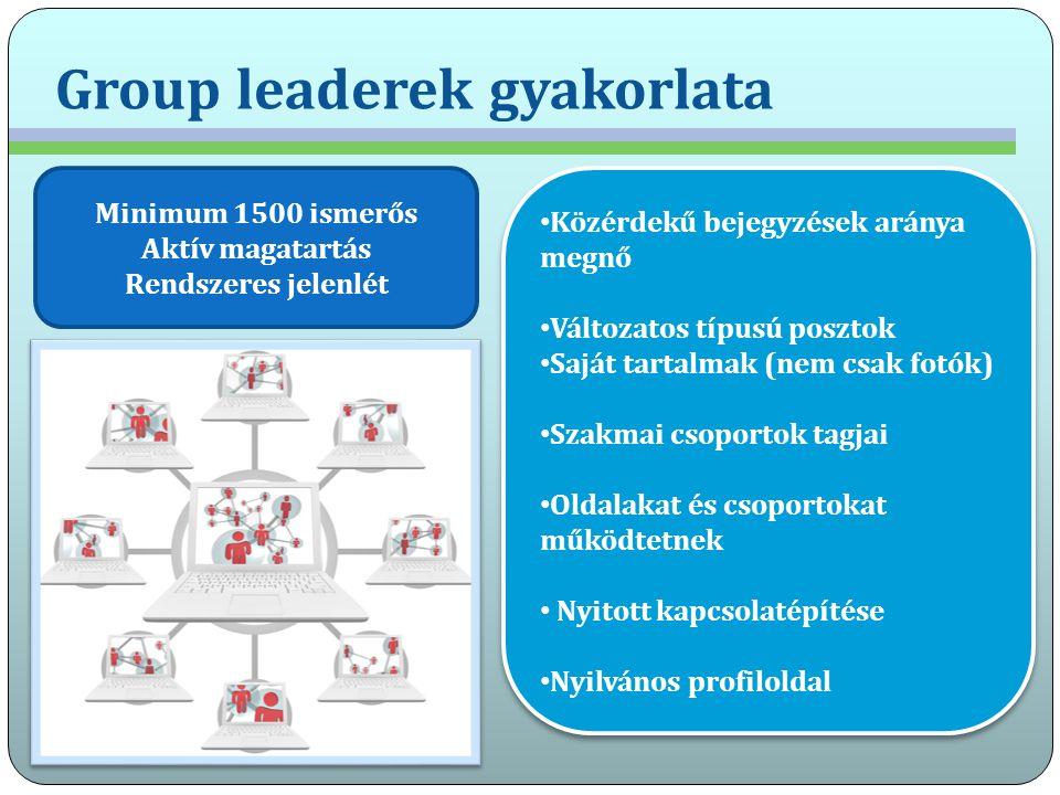 Group leaderek gyakorlata Minimum 1500 ismerős Aktív magatartás Rendszeres jelenlét Közérdekű bejegyzések aránya megnő Változatos típusú posztok Saját