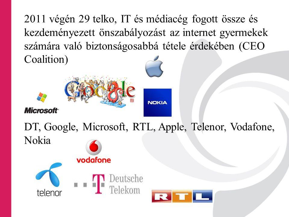 2011 végén 29 telko, IT és médiacég fogott össze és kezdeményezett önszabályozást az internet gyermekek számára való biztonságosabbá tétele érdekében (CEO Coalition) DT, Google, Microsoft, RTL, Apple, Telenor, Vodafone, Nokia