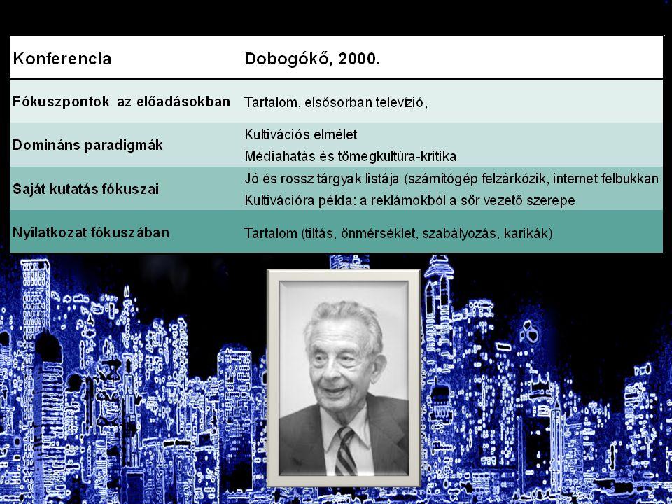 Közösségi oldalak Magyar Facebook felhasználók - a Socialbakers (2011.