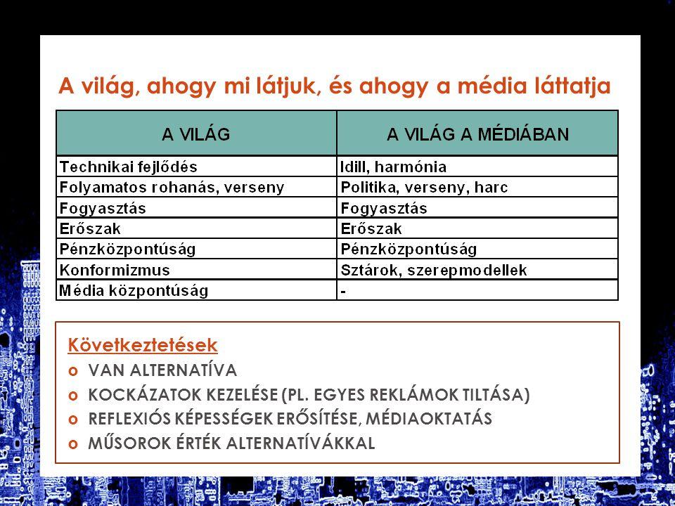 Kutatók: Antalóczy Tímea Kósa Éva László Miklós Adatelemzés: Danó Györgyi (válaszoló) Fiatalok Óvónők, Tanárok Szülök Hallgatók Doktoranduszok