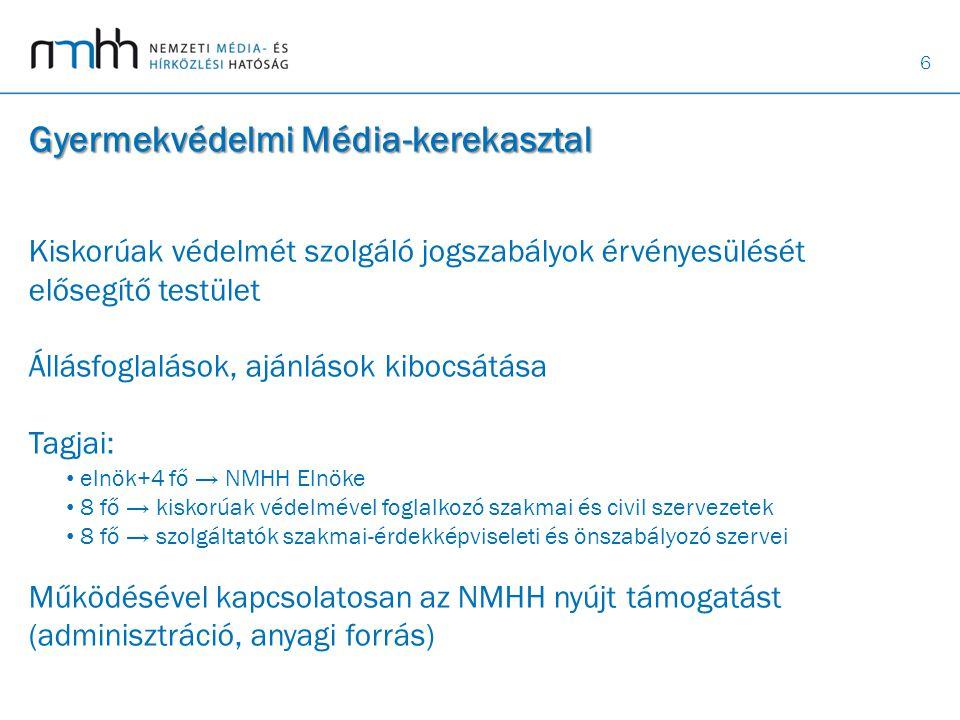 6 Gyermekvédelmi Média-kerekasztal Gyermekvédelmi Média-kerekasztal Kiskorúak védelmét szolgáló jogszabályok érvényesülését elősegítő testület Állásfoglalások, ajánlások kibocsátása Tagjai: Működésével kapcsolatosan az NMHH nyújt támogatást (adminisztráció, anyagi forrás) elnök+4 fő → NMHH Elnöke 8 fő → kiskorúak védelmével foglalkozó szakmai és civil szervezetek 8 fő → szolgáltatók szakmai-érdekképviseleti és önszabályozó szervei