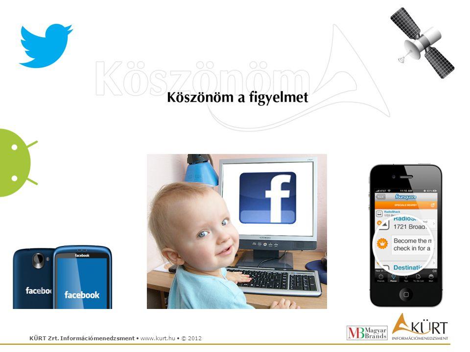KÜRT Zrt. Információmenedzsment www.kurt.hu © 2012