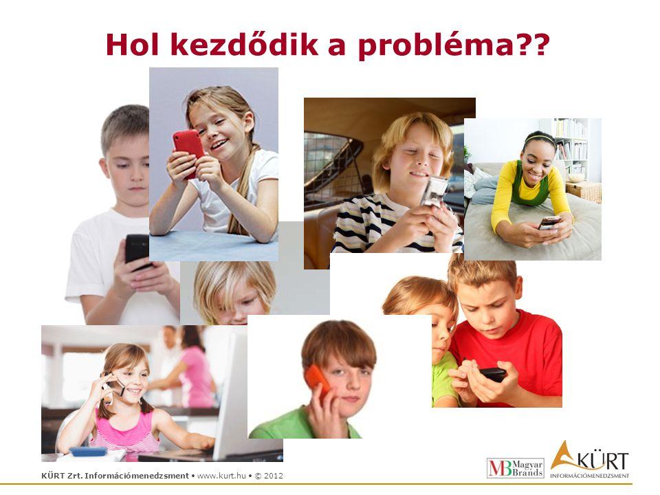 KÜRT Zrt. Információmenedzsment www.kurt.hu © 2012 Hol kezdődik a probléma??