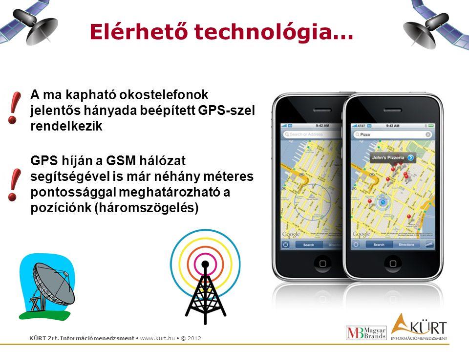 KÜRT Zrt. Információmenedzsment www.kurt.hu © 2012 A ma kapható okostelefonok jelentős hányada beépített GPS-szel rendelkezik Elérhető technológia… GP