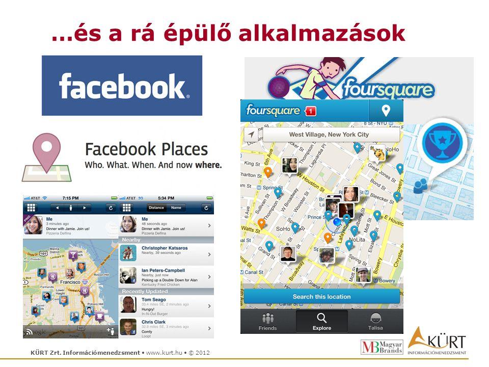 KÜRT Zrt. Információmenedzsment www.kurt.hu © 2012 …és a rá épülő alkalmazások