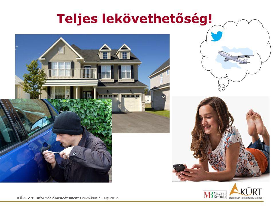 KÜRT Zrt. Információmenedzsment www.kurt.hu © 2012 Teljes lekövethetőség!