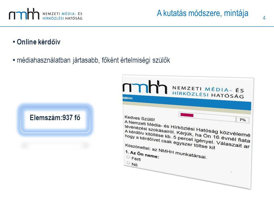 4 Online kérdőív médiahasználatban jártasabb, főként értelmiségi szülők A kutatás módszere, mintája Elemszám:937 fő