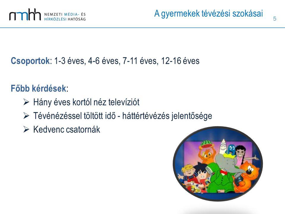 5 Csoportok : 1-3 éves, 4-6 éves, 7-11 éves, 12-16 éves Főbb kérdések :  Hány éves kortól néz televíziót  Tévénézéssel töltött idő - háttértévézés j