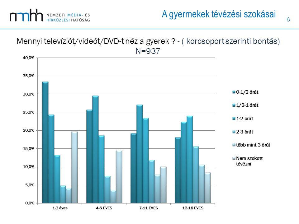 6 Mennyi televíziót/videót/DVD-t néz a gyerek ? - ( korcsoport szerinti bontás) N=937 A gyermekek tévézési szokásai