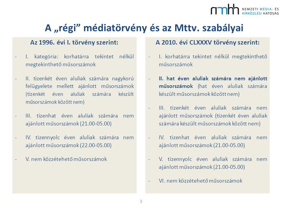 """A """"régi"""" médiatörvény és az Mttv. szabályai Az 1996. évi I. törvény szerint: -I. kategória: korhatárra tekintet nélkül megtekinthető műsorszámok -II."""