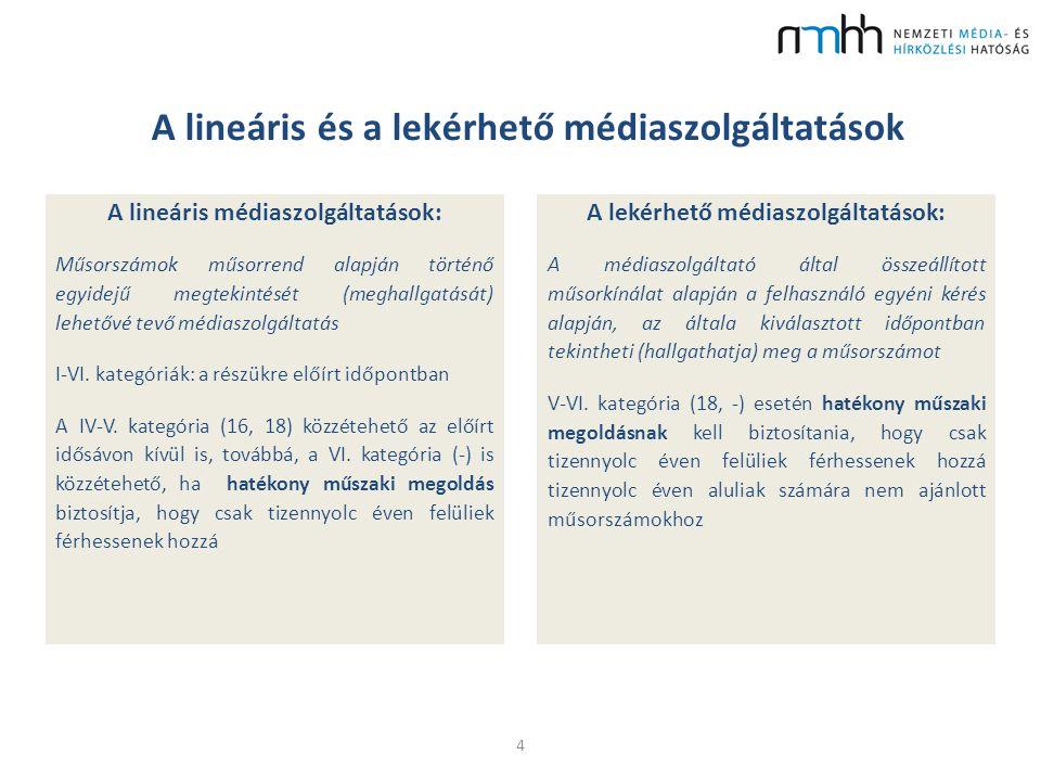 A lineáris és a lekérhető médiaszolgáltatások A lineáris médiaszolgáltatások: Műsorszámok műsorrend alapján történő egyidejű megtekintését (meghallgatását) lehetővé tevő médiaszolgáltatás I-VI.
