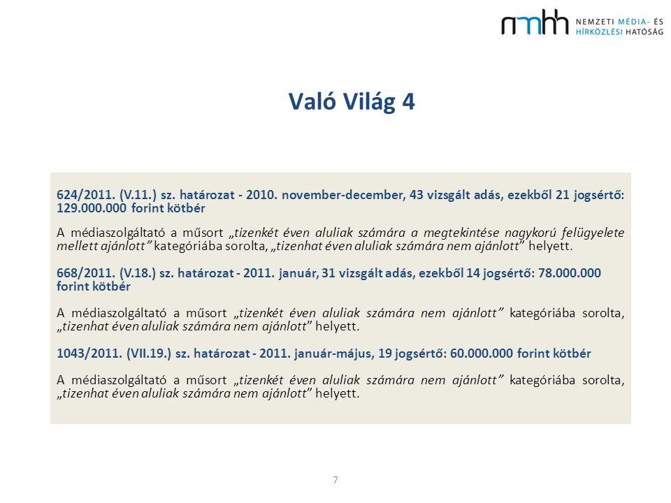Való Világ 4 7 624/2011. (V.11.) sz. határozat - 2010. november-december, 43 vizsgált adás, ezekből 21 jogsértő: 129.000.000 forint kötbér A médiaszol