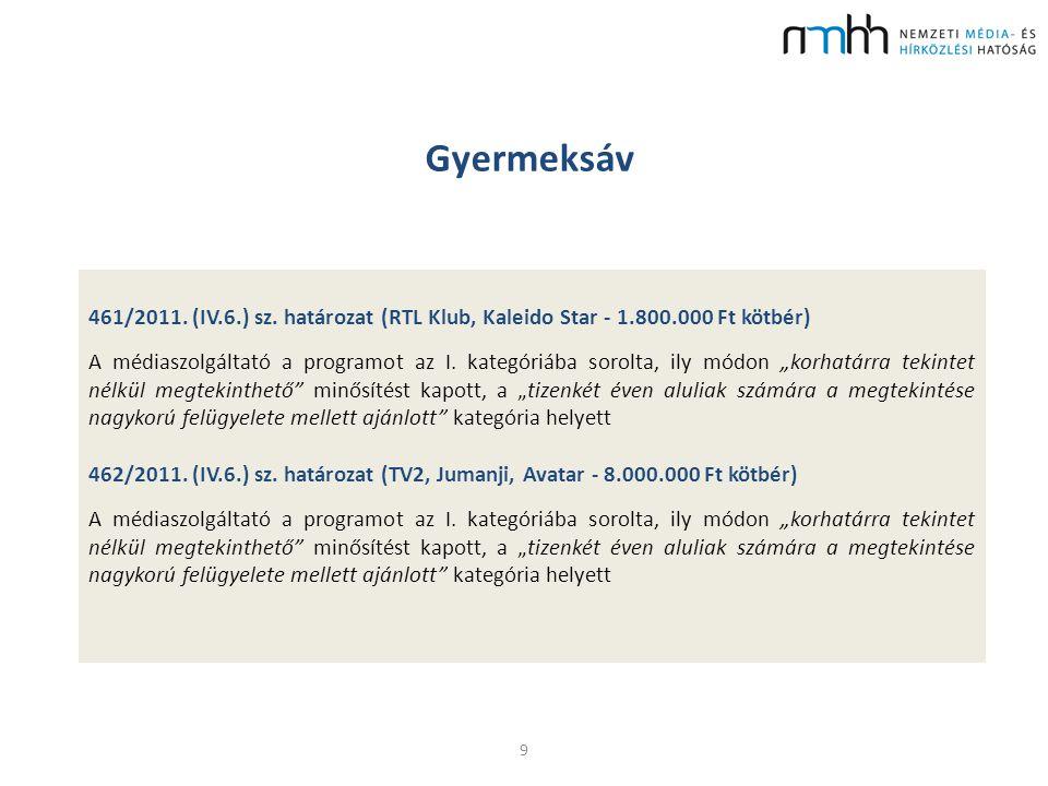 Gyermeksáv 9 461/2011. (IV.6.) sz. határozat (RTL Klub, Kaleido Star - 1.800.000 Ft kötbér) A médiaszolgáltató a programot az I. kategóriába sorolta,