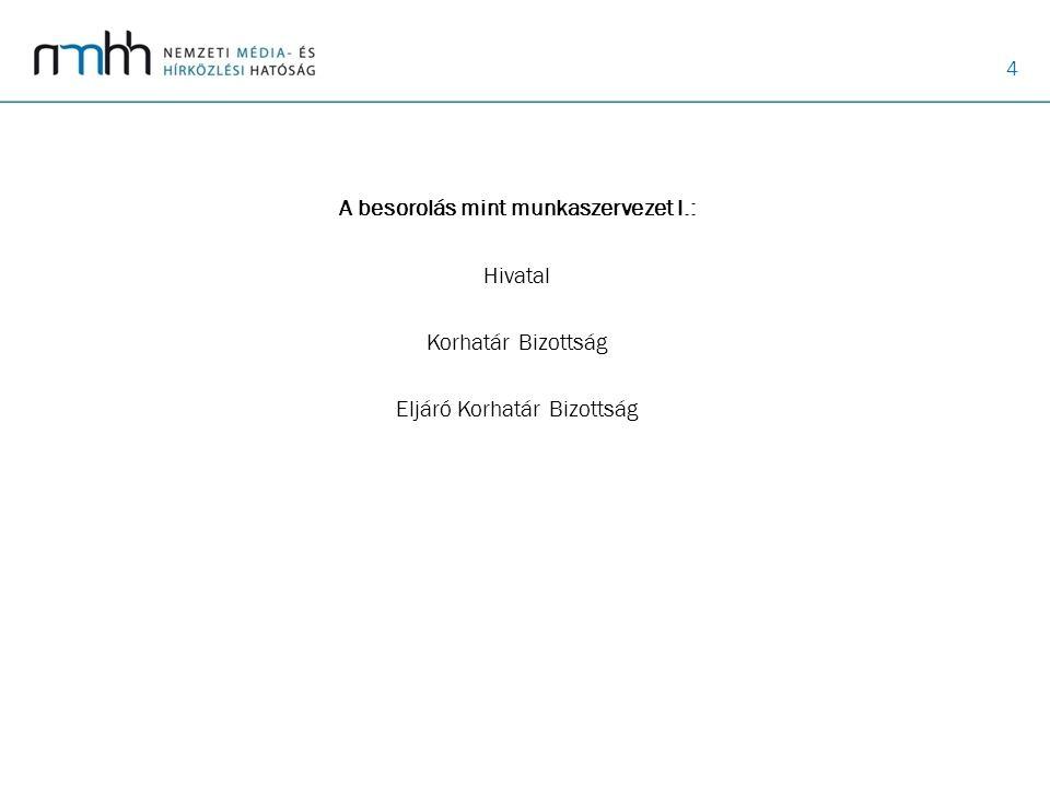 5 A besorolás mint munkaszervezet II.: 2012.