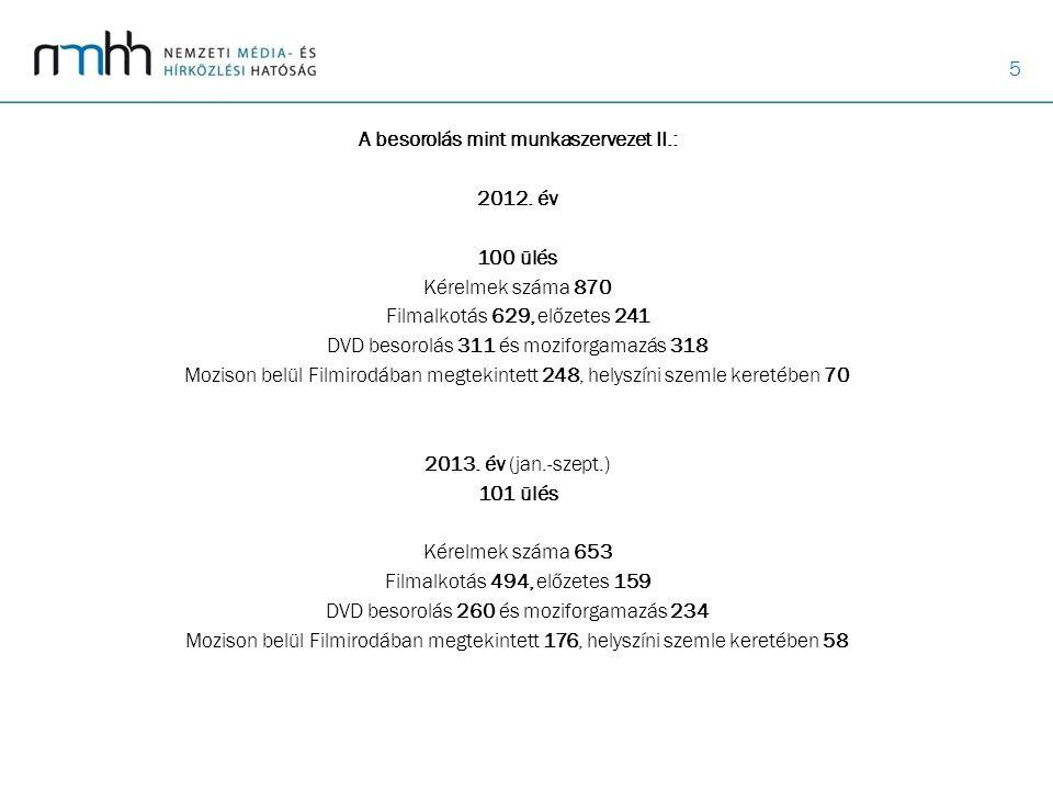 5 A besorolás mint munkaszervezet II.: 2012. év 100 ülés Kérelmek száma 870 Filmalkotás 629, előzetes 241 DVD besorolás 311 és moziforgamazás 318 Mozi