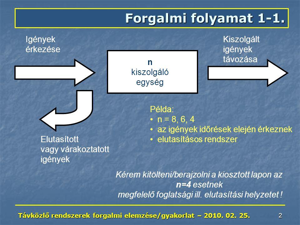 Távközlő rendszerek forgalmi elemzése/gyakorlat – 2010. 02. 25. 2 Forgalmi folyamat 1-1. n kiszolgáló egység Igények érkezése Elutasított vagy várakoz