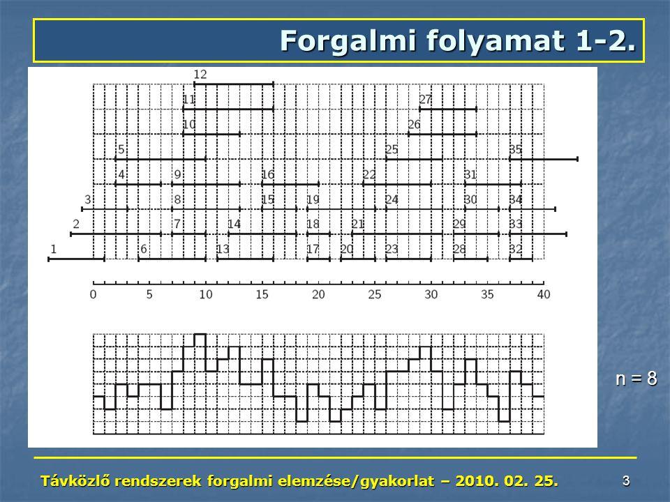 Távközlő rendszerek forgalmi elemzése/gyakorlat – 2010. 02. 25. 3 Forgalmi folyamat 1-2. n = 8