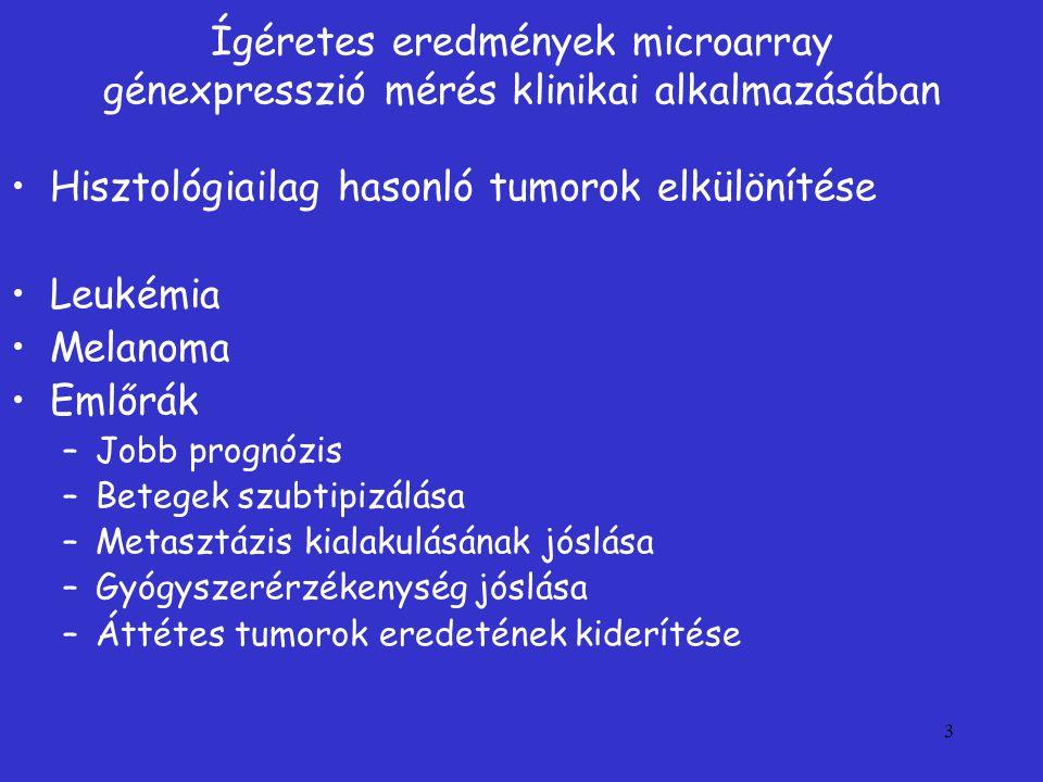 3 Ígéretes eredmények microarray génexpresszió mérés klinikai alkalmazásában Hisztológiailag hasonló tumorok elkülönítése Leukémia Melanoma Emlőrák –Jobb prognózis –Betegek szubtipizálása –Metasztázis kialakulásának jóslása –Gyógyszerérzékenység jóslása –Áttétes tumorok eredetének kiderítése