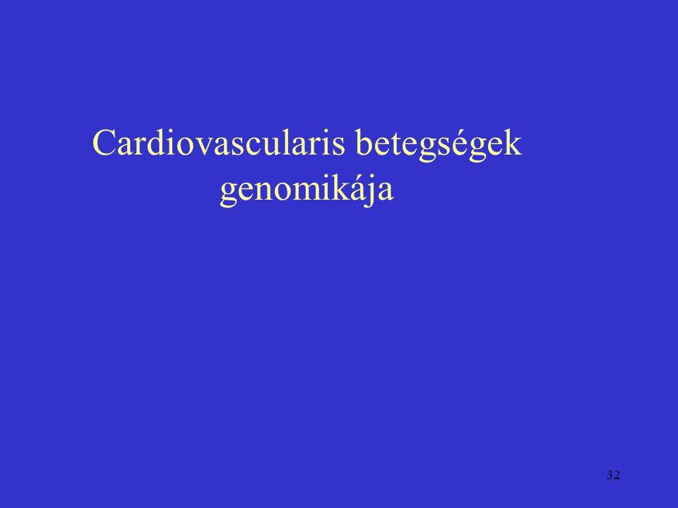 32 Cardiovascularis betegségek genomikája