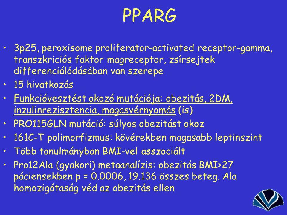 47 PPARG 3p25, peroxisome proliferator-activated receptor-gamma, transzkriciós faktor magreceptor, zsírsejtek differenciálódásában van szerepe 15 hivatkozás Funkcióvesztést okozó mutációja: obezitás, 2DM, inzulinrezisztencia, magasvérnyomás (is) PRO115GLN mutáció: súlyos obezitást okoz 161C-T polimorfizmus: kövérekben magasabb leptinszint Több tanulmányban BMI-vel asszociált Pro12Ala (gyakori) metaanalízis: obezitás BMI>27 páciensekben p = 0.0006, 19.136 összes beteg.
