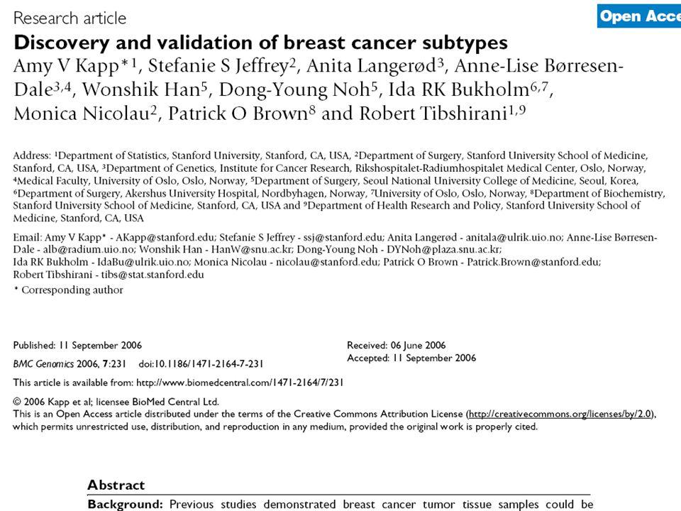 30 microRNA expression profiles classify human cancers Lu et al. Nature 435: 834, 2005