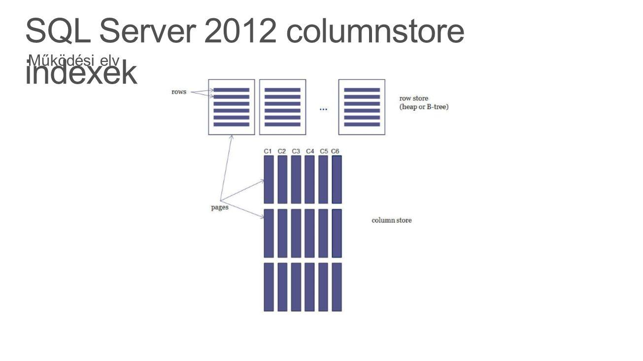 SQL Server 2012 columnstore indexek Működési elv