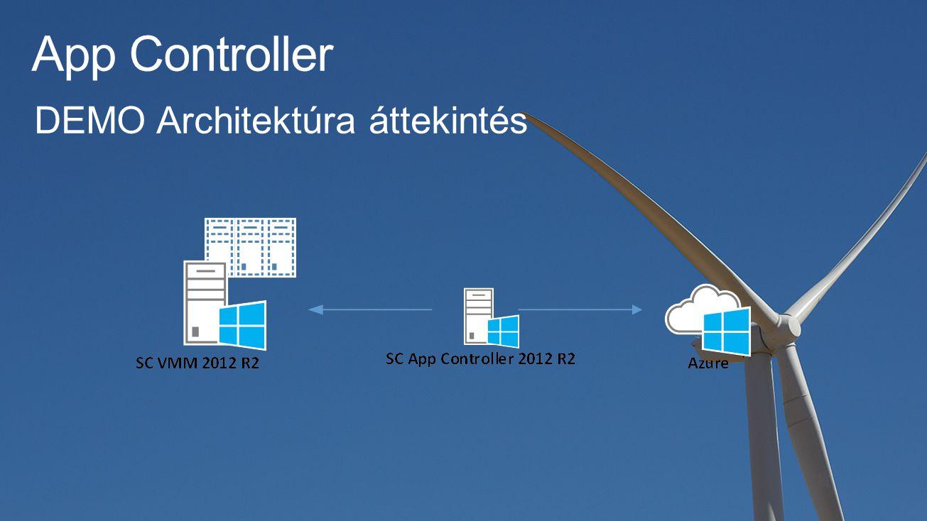 App Controller DEMO Architektúra áttekintés