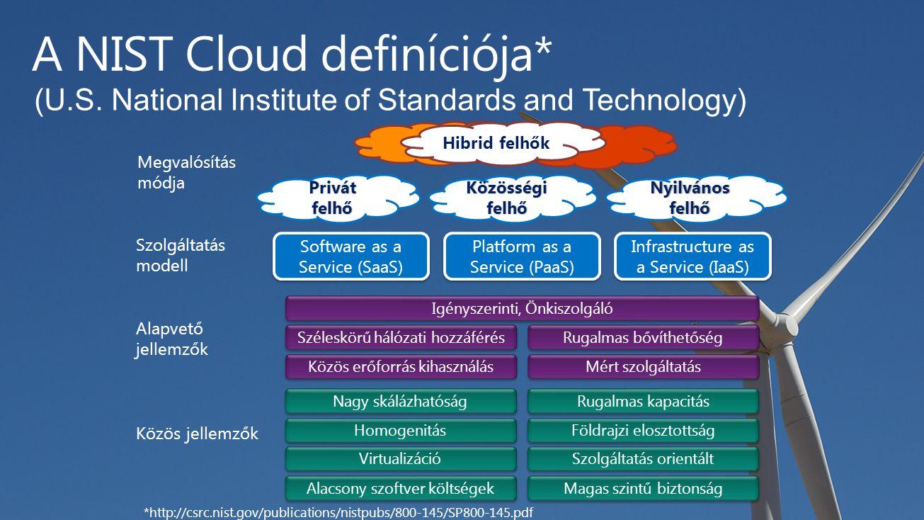 A NIST Cloud definíciója* (U.S.