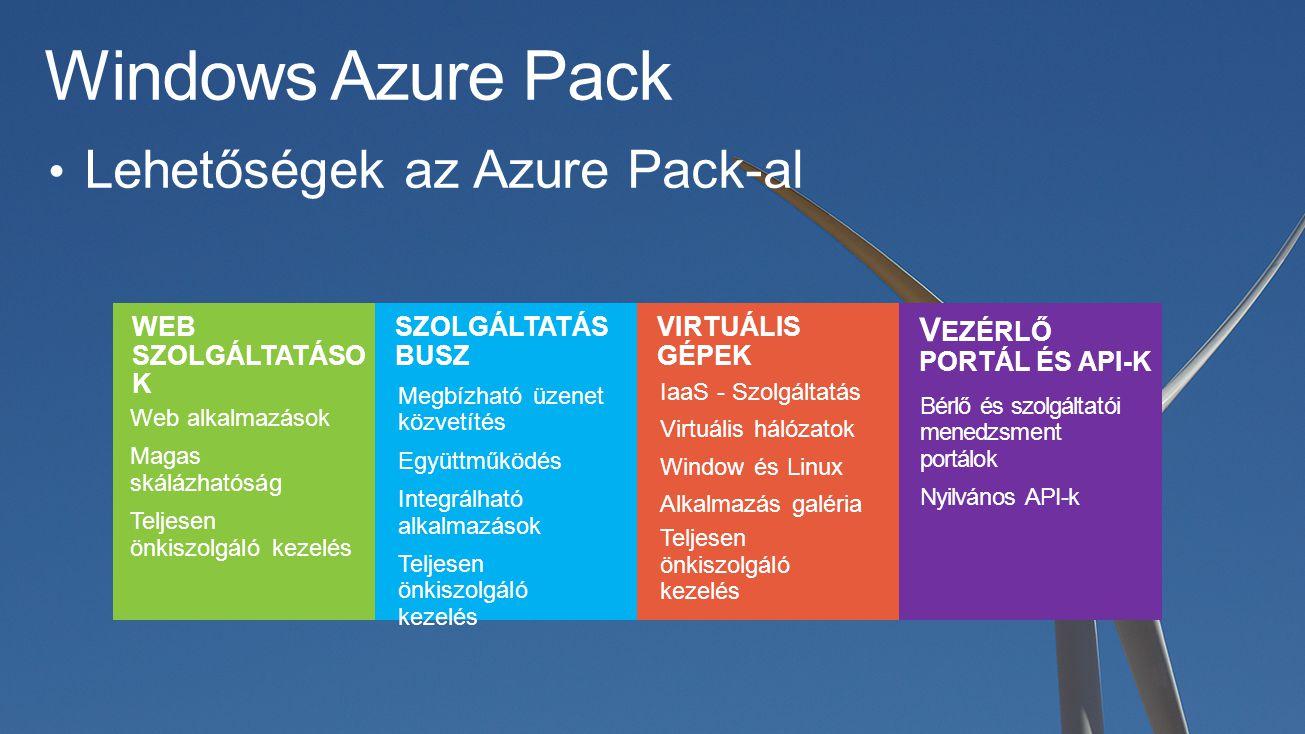 Windows Azure Pack Lehetőségek az Azure Pack-al VIRTUÁLIS GÉPEK V EZÉRLŐ PORTÁL ÉS API-K WEB SZOLGÁLTATÁSO K SZOLGÁLTATÁS BUSZ Web alkalmazások Magas skálázhatóság Teljesen önkiszolgáló kezelés Megbízható üzenet közvetítés Együttműködés Integrálható alkalmazások Teljesen önkiszolgáló kezelés IaaS - Szolgáltatás Virtuális hálózatok Window és Linux Alkalmazás galéria Teljesen önkiszolgáló kezelés Bérlő és szolgáltatói menedzsment portálok Nyilvános API-k