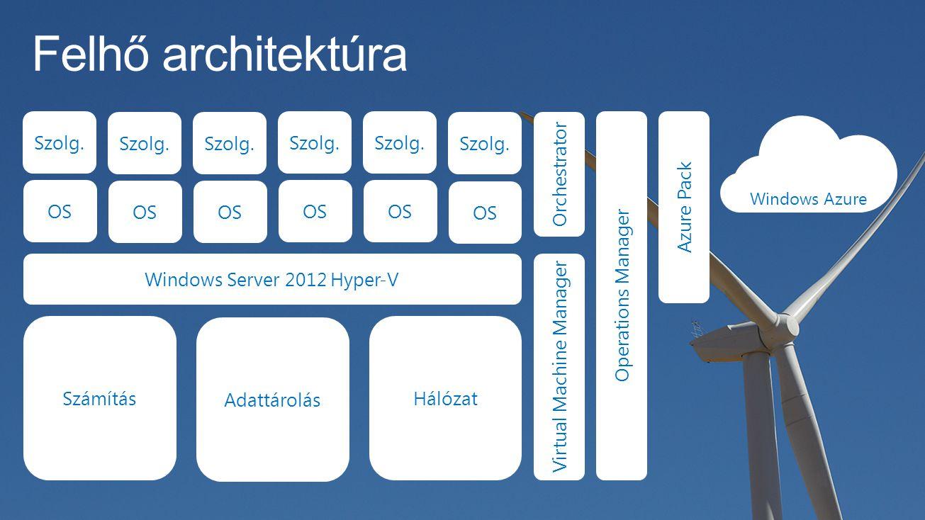 Virtual Machine Manager Windows Azure Orchestrator Felhő architektúra