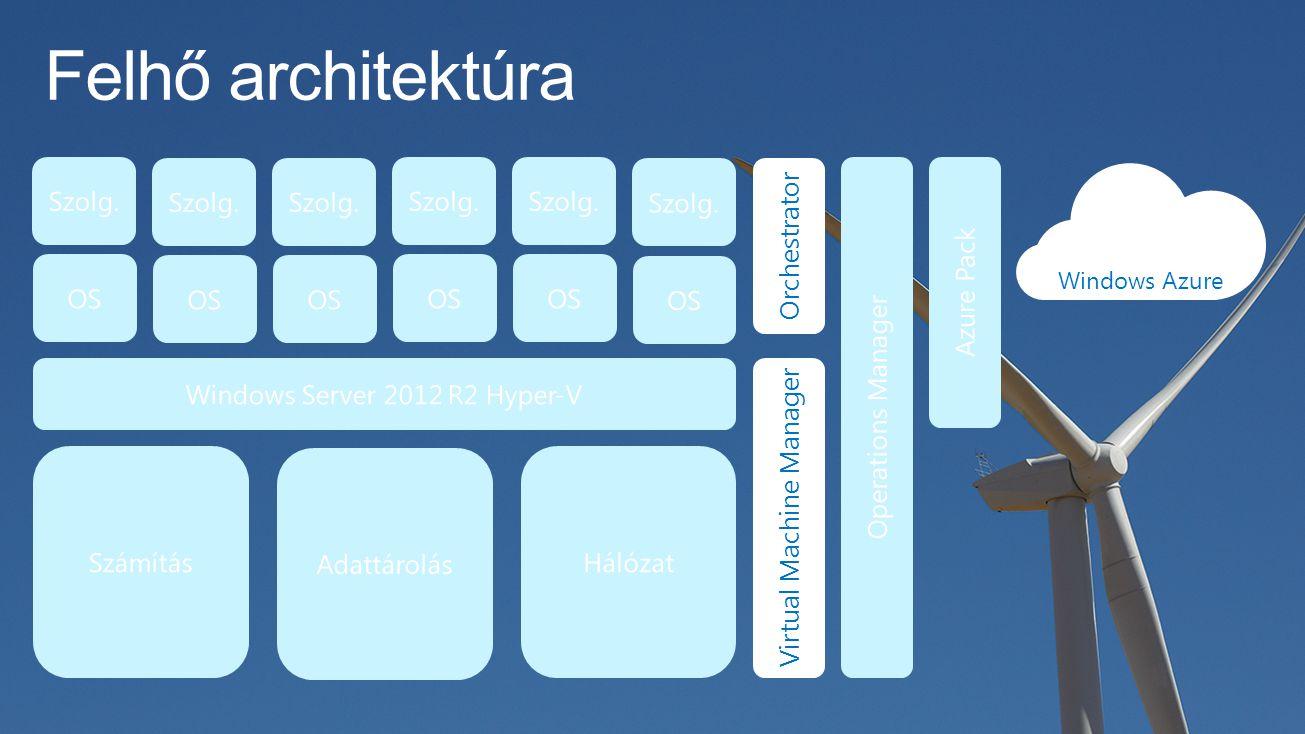 Operations Manager Windows Azure Felhő architektúra