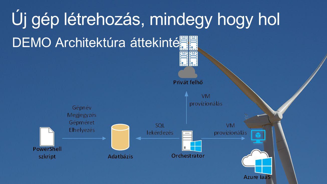 DEMO – Új gép létrehozás - Privát felhőben - Azure-ban