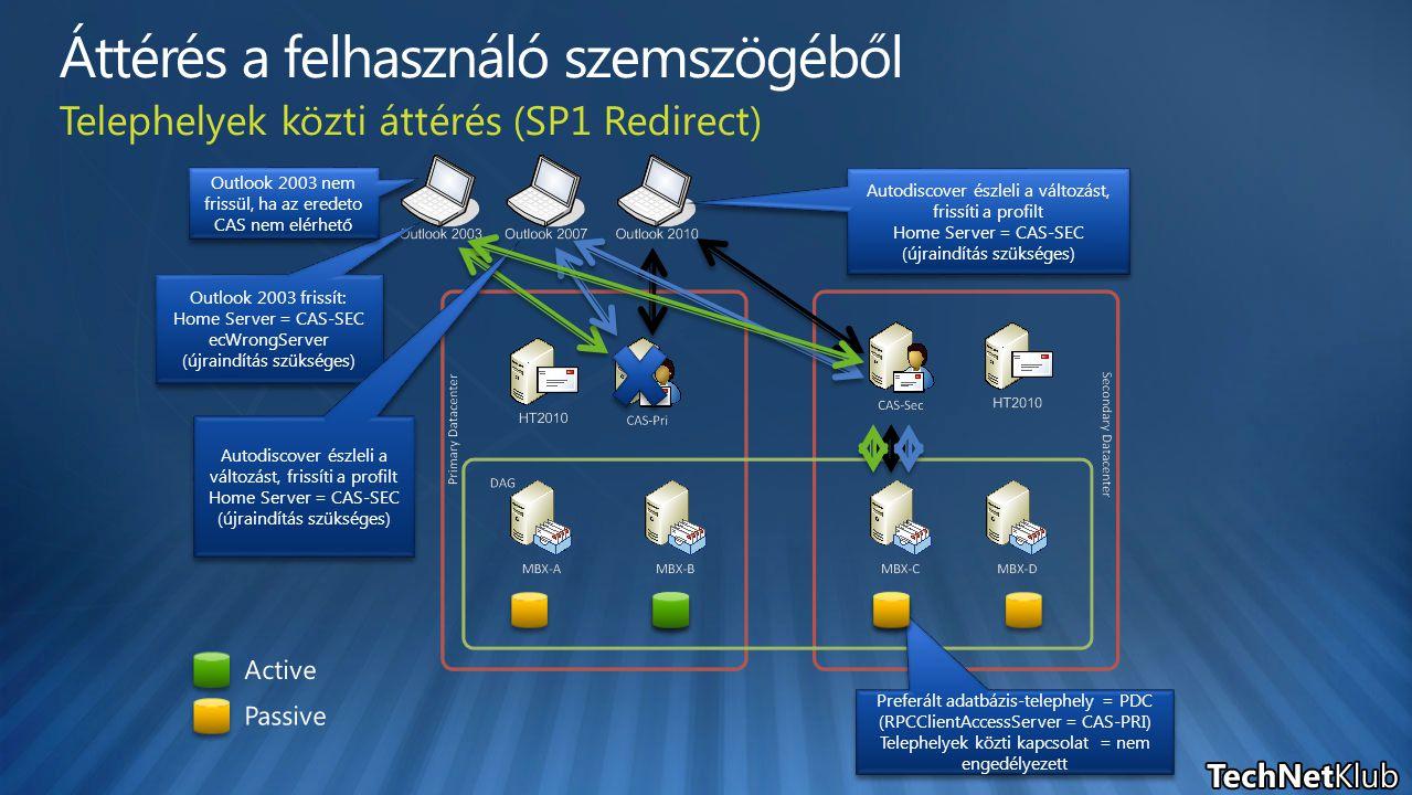 Preferált adatbázis-telephely = PDC (RPCClientAccessServer = CAS-PRI) Telephelyek közti kapcsolat = nem engedélyezett Preferált adatbázis-telephely = PDC (RPCClientAccessServer = CAS-PRI) Telephelyek közti kapcsolat = nem engedélyezett Autodiscover észleli a változást, frissíti a profilt Home Server = CAS-SEC (újraindítás szükséges) Autodiscover észleli a változást, frissíti a profilt Home Server = CAS-SEC (újraindítás szükséges) Outlook 2003 frissít: Home Server = CAS-SEC ecWrongServer (újraindítás szükséges) Outlook 2003 frissít: Home Server = CAS-SEC ecWrongServer (újraindítás szükséges) Autodiscover észleli a változást, frissíti a profilt Home Server = CAS-SEC (újraindítás szükséges) Autodiscover észleli a változást, frissíti a profilt Home Server = CAS-SEC (újraindítás szükséges) Outlook 2003 nem frissül, ha az eredeto CAS nem elérhető