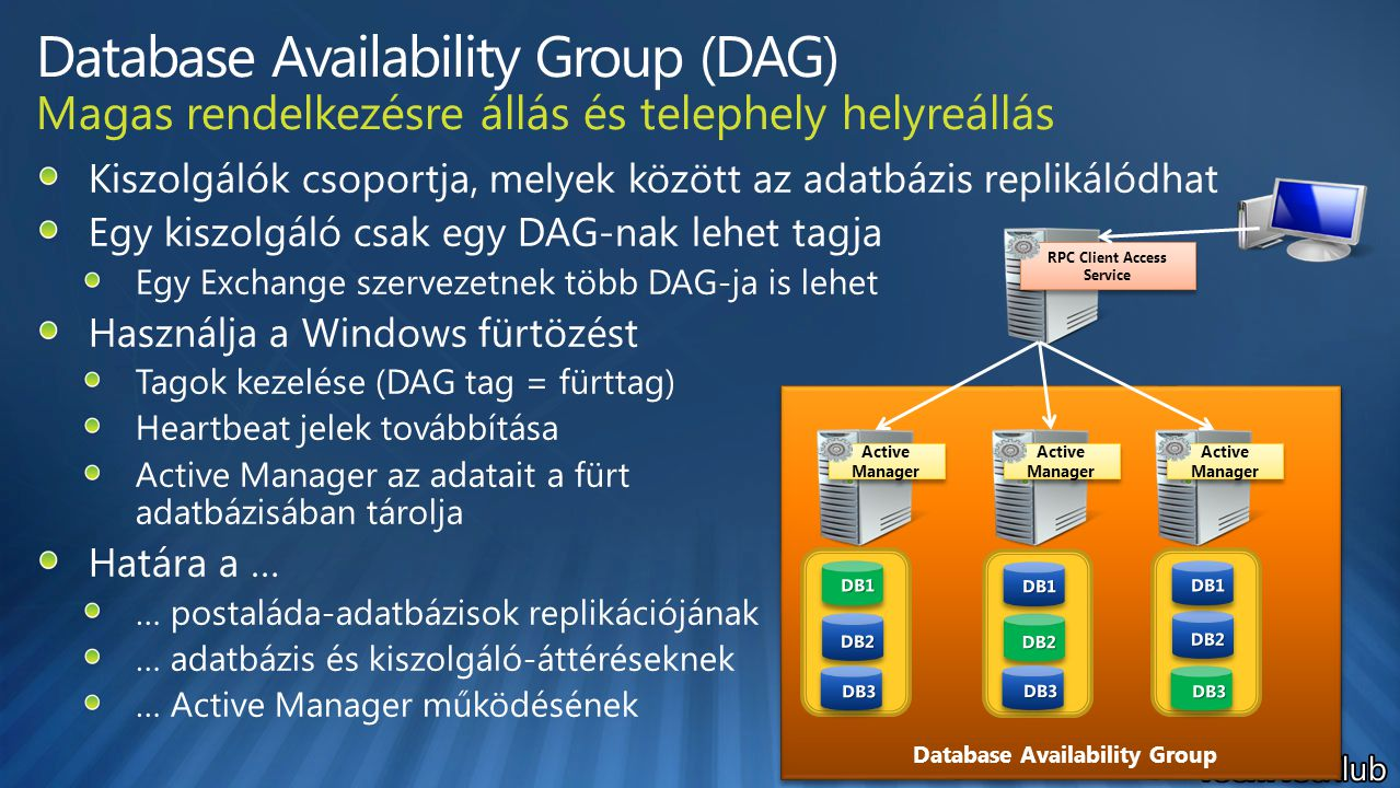 Database Availability Group Active Manager RPC Client Access Service