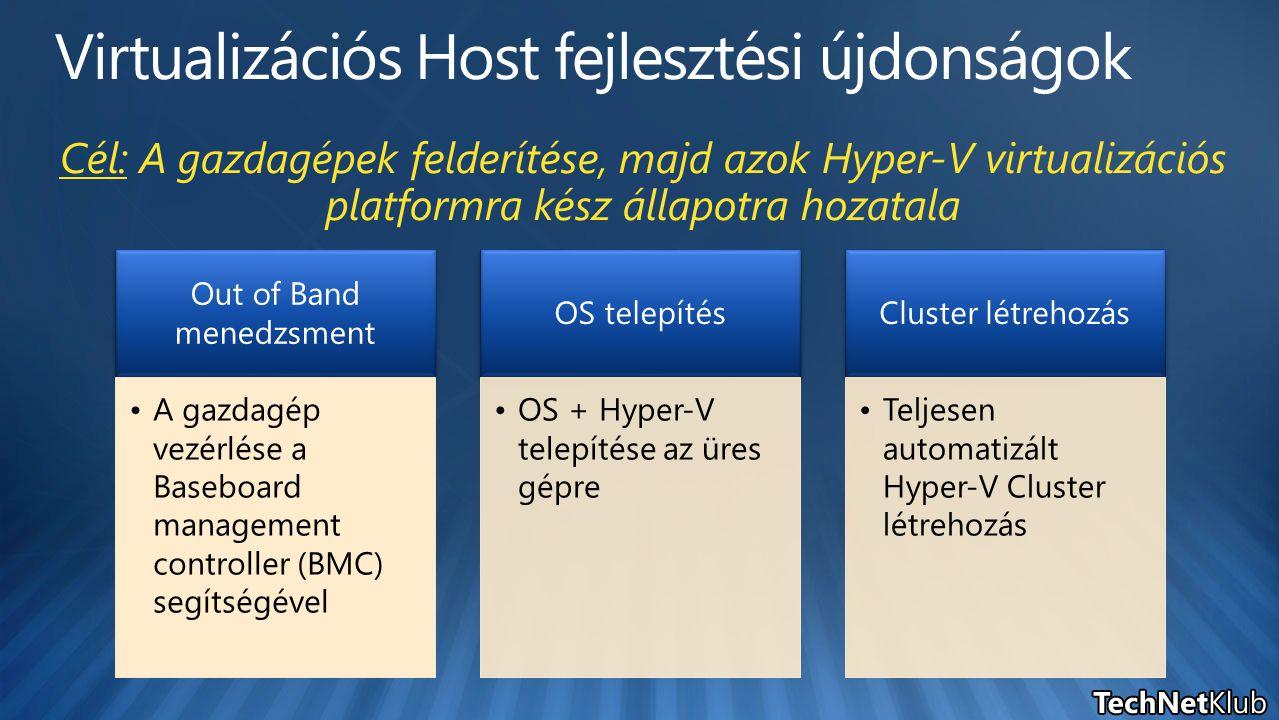 Out of Band menedzsment A gazdagép vezérlése a Baseboard management controller (BMC) segítségével OS telepítés OS + Hyper-V telepítése az üres gépre Cluster létrehozás Teljesen automatizált Hyper-V Cluster létrehozás Cél: A gazdagépek felderítése, majd azok Hyper-V virtualizációs platformra kész állapotra hozatala