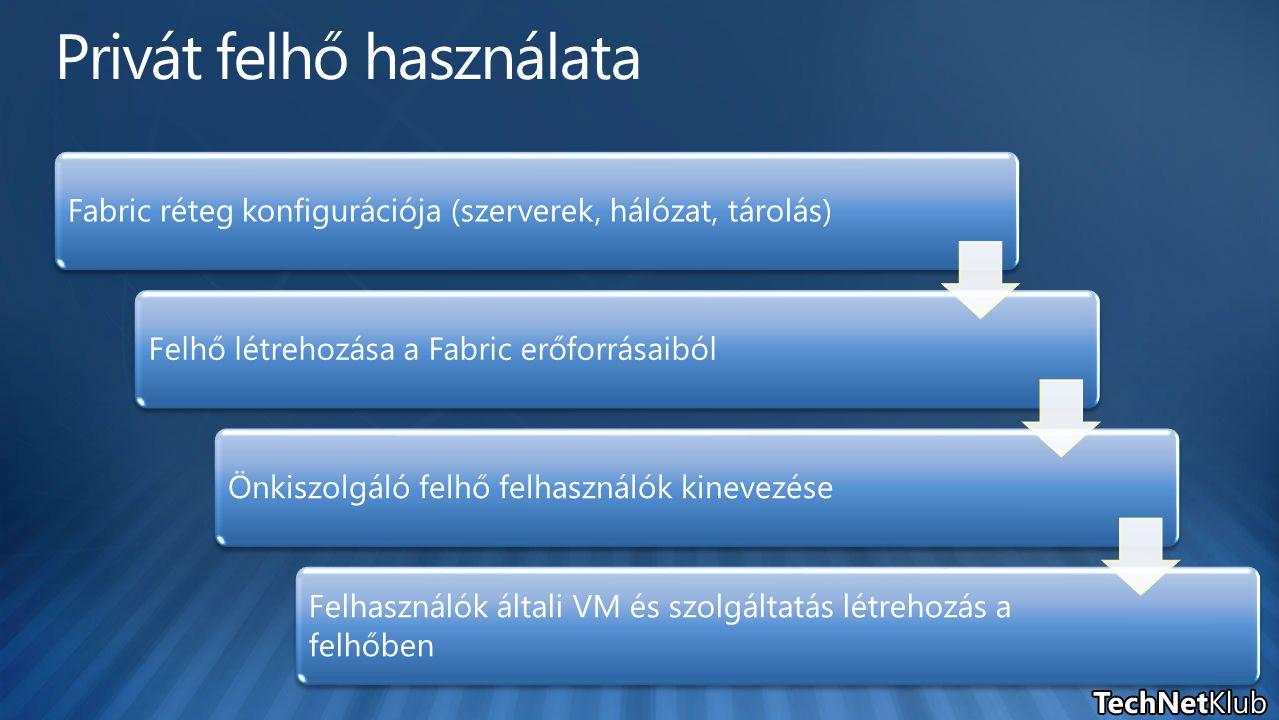 Fabric réteg konfigurációja (szerverek, hálózat, tárolás)Felhő létrehozása a Fabric erőforrásaibólÖnkiszolgáló felhő felhasználók kinevezése Felhasználók általi VM és szolgáltatás létrehozás a felhőben