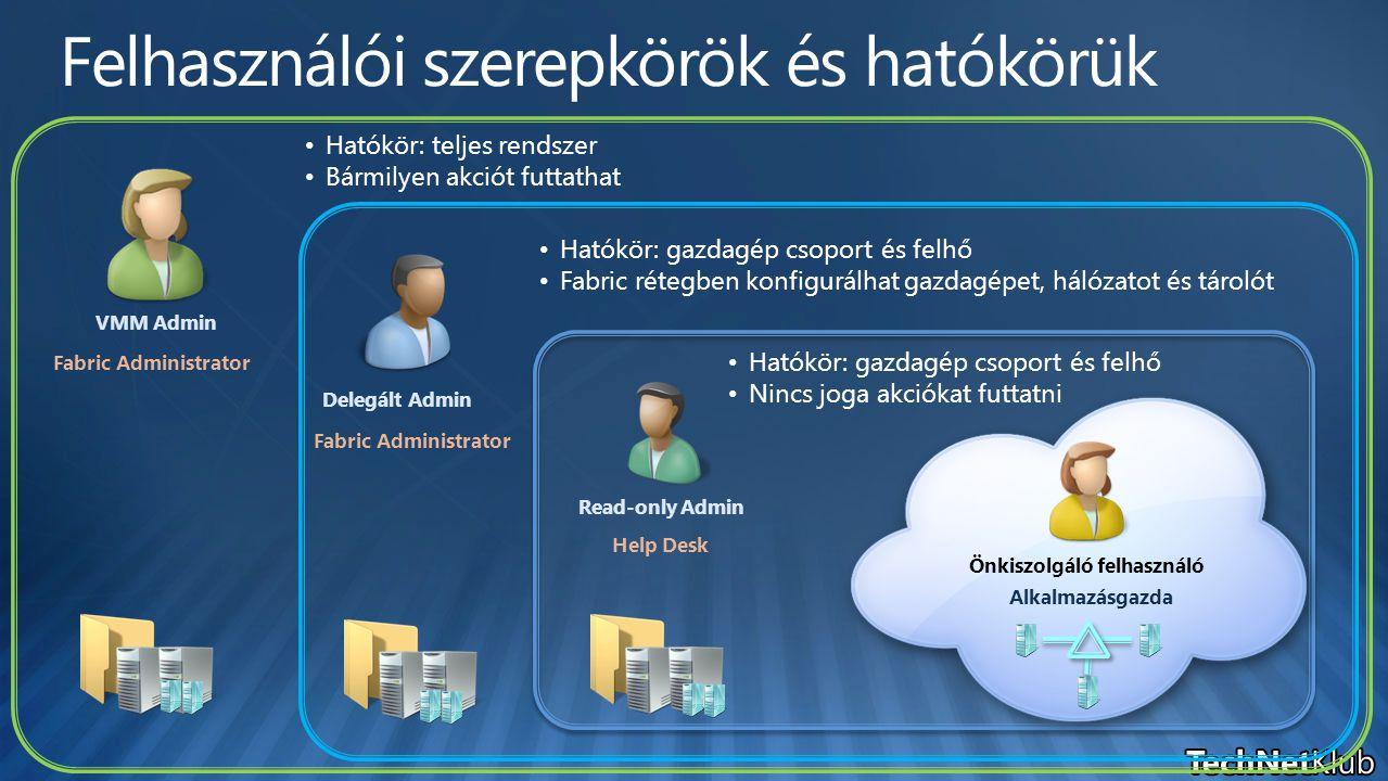 VMM Admin Delegált Admin Read-only Admin Önkiszolgáló felhasználó Fabric Administrator Help Desk Alkalmazásgazda Hatókör: teljes rendszer Bármilyen akciót futtathat Hatókör: gazdagép csoport és felhő Fabric rétegben konfigurálhat gazdagépet, hálózatot és tárolót Hatókör: gazdagép csoport és felhő Nincs joga akciókat futtatni