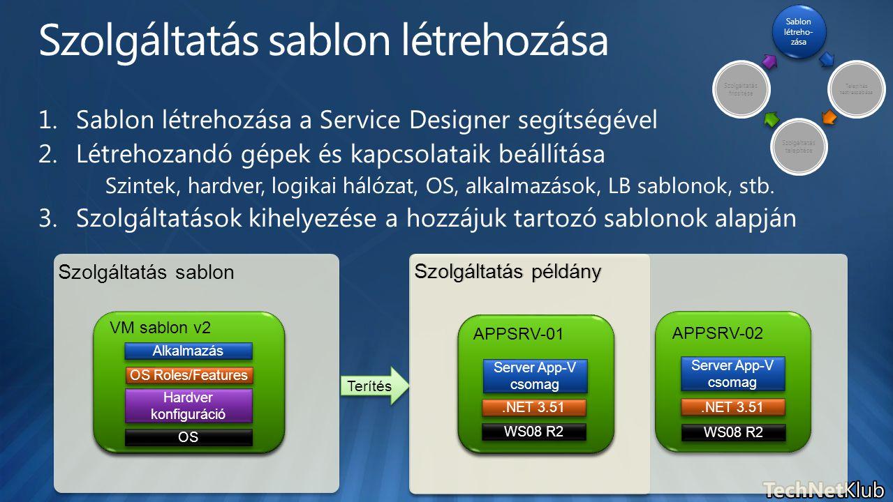 Szolgáltatás sablon Szolgáltatás példány Terítés VM Sablon OS Hardver konfig Alkalmazás OS Roles/Features OS Hardver konfiguráció VM sablon v2 Szolgáltatás példány WS08 R2 Server App-V csomag APPSRV-02.NET 3.51 WS08 R2 BASESRV-01 Server App-V csomag.NET 3.51 WS08 R2 APPSRV-01 Sablon létreho- zása Telepítés testreszabása Szolgáltatás telepítése Szolgáltatás frissítése
