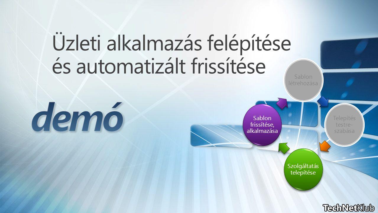 Sablon létrehozása Telepítés testre- szabása Szolgáltatás telepítése Sablon frissítése, alkalmazása