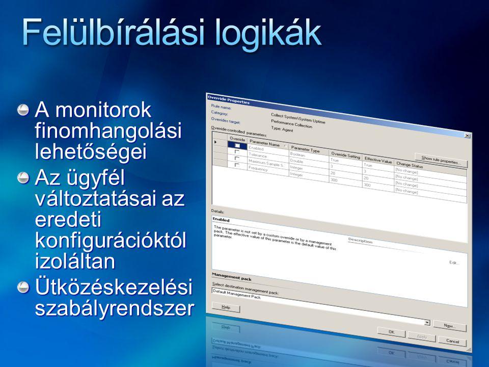 A monitorok finomhangolási lehetőségei Az ügyfél változtatásai az eredeti konfigurációktól izoláltan Ütközéskezelési szabályrendszer