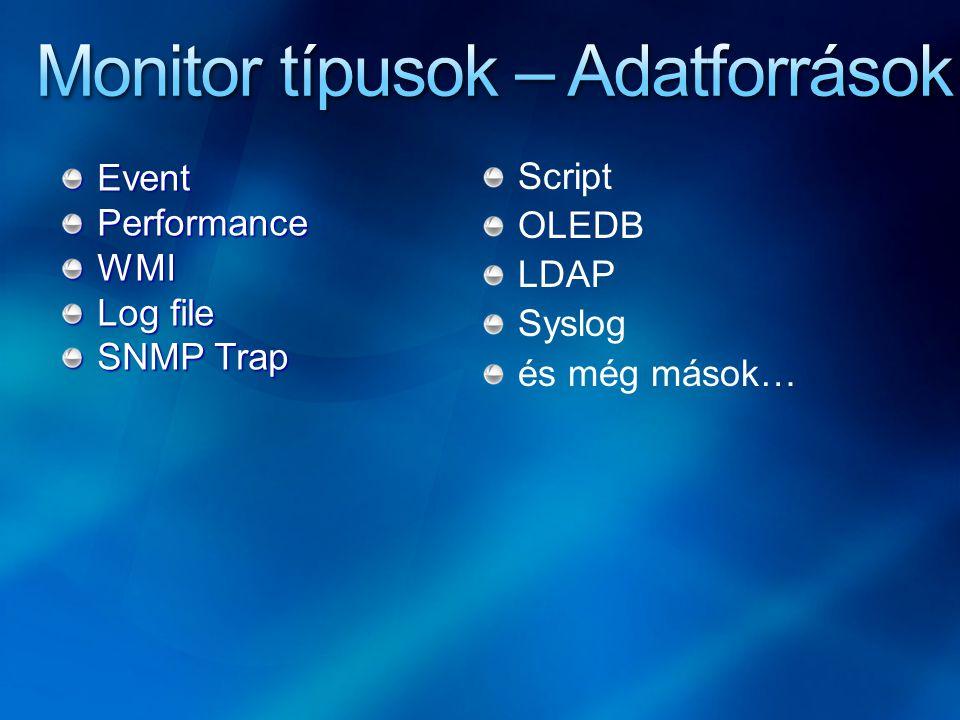 EventPerformanceWMI Log file SNMP Trap Script OLEDB LDAP Syslog és még mások…
