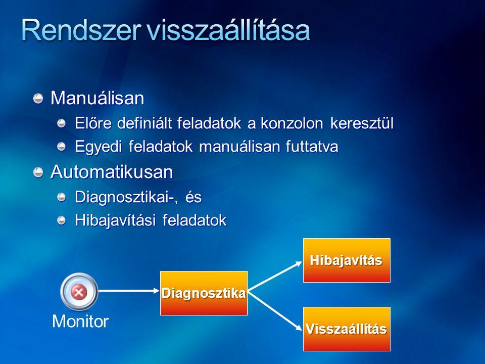 RecoveryDiagnosztika Hibajavítás Visszaállítás Monitor Manuálisan Előre definiált feladatok a konzolon keresztül Egyedi feladatok manuálisan futtatva Automatikusan Diagnosztikai-, és Hibajavítási feladatok